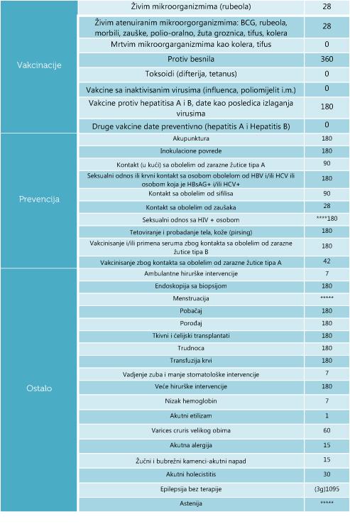 Kriterijumi-za-odbijanje DDK 2