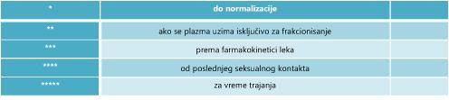 Kriterijumi-za-odbijanje DDK 3