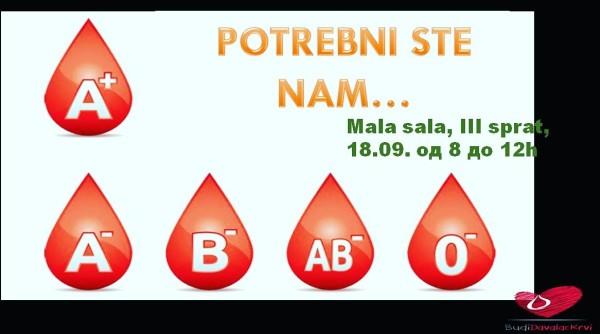 Dobrovoljno davanje krvi 18.09.2019. god.